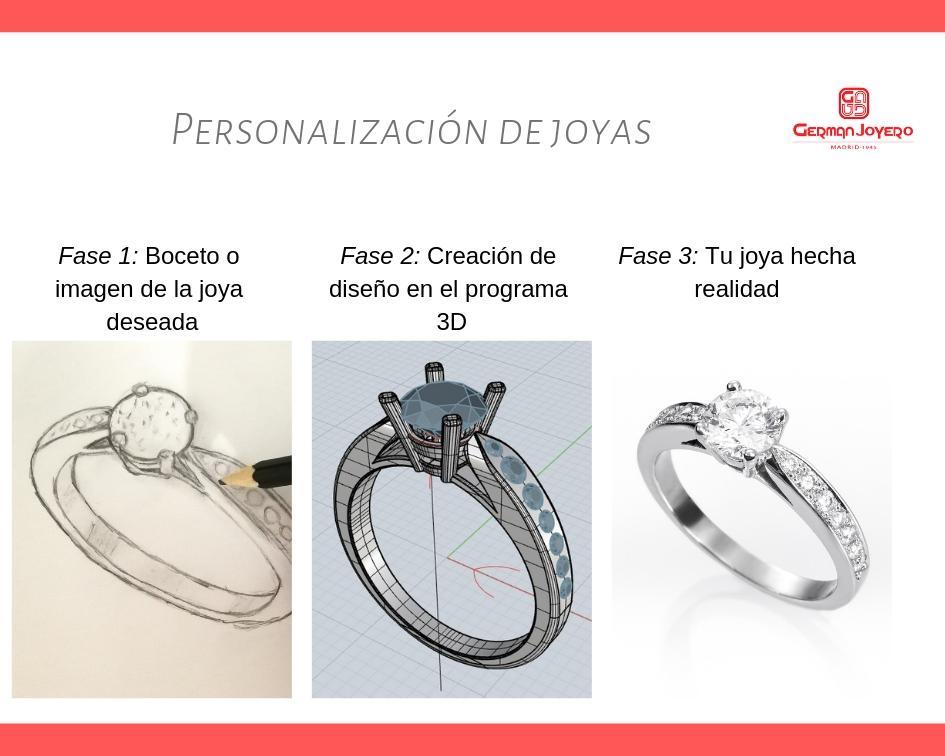 joyas personalizadas boda novia